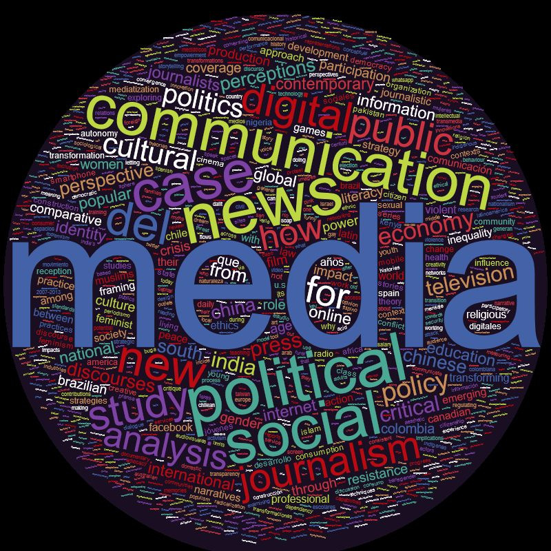 Word Cloud 2 weeks before deadline